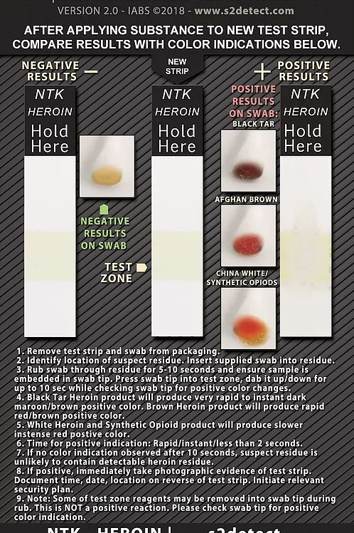 herointest - Heroin Test Kit (4 pack) - Steered Straight